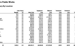 Facility Cost Summary