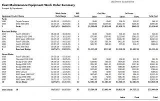 Fleet Work Order Summary