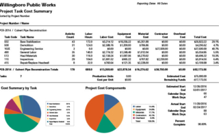 Storm water Project Task Summary Report